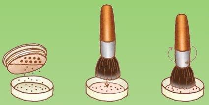 как наносить минеральную пудру